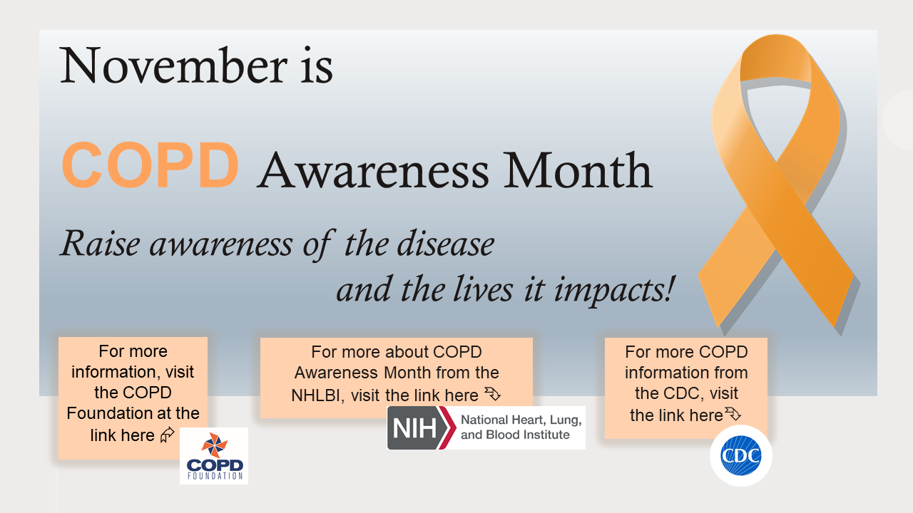 COPD Awareness Month Information